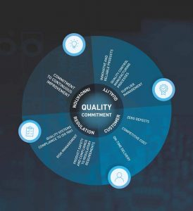 Setec Quality Policy 2018